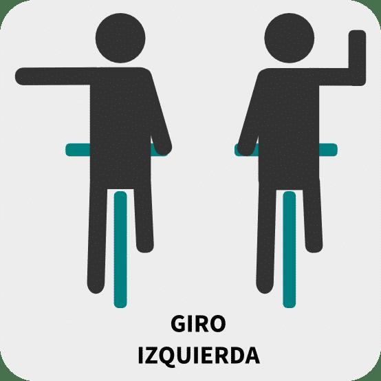 Giro a izquierda. brazo derecho doblado hacia arriba y palma extendida o brazo izquierdo en horizontal y palma extendida hacia abajo.